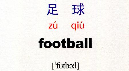 Tự học tiếng Trung với từ 足球