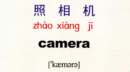 Tự học tiếng Trung với từ máy ảnh 照相机