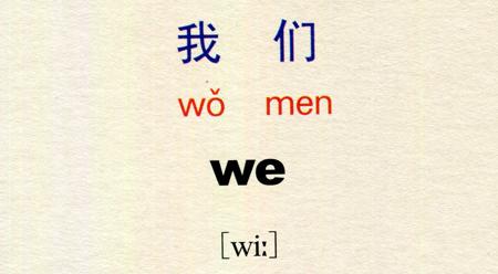 Tự học tiếng Trung với danh từ Chúng tôi 我们